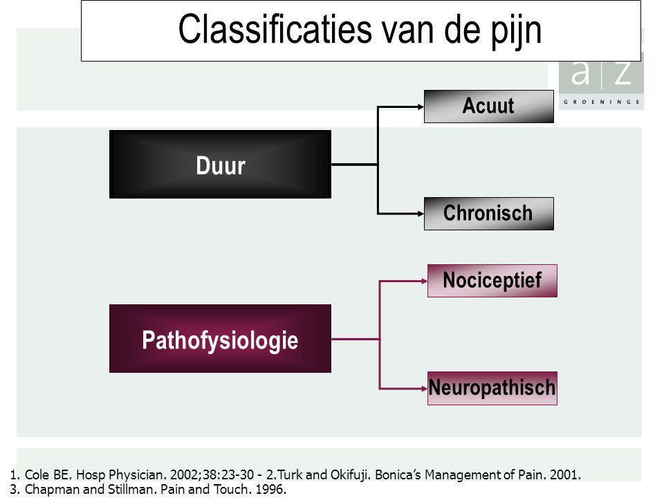 Classificaties van de pijn Acuut Chronisch Duur Nociceptief Neuropathisch Pathofysiologie 1. Cole BE. Hosp Physician. 2002;38:23-30 - 2.Turk and Okifu