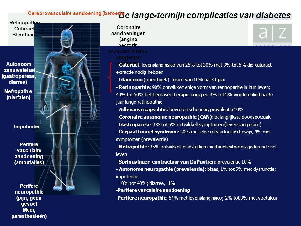 De lange-termijn complicaties van diabetes Cerebrovasculaire aandoening (beroerte) Retinopathie Cataract Blindheid Autonoom zenuwstelsel (gastroparese