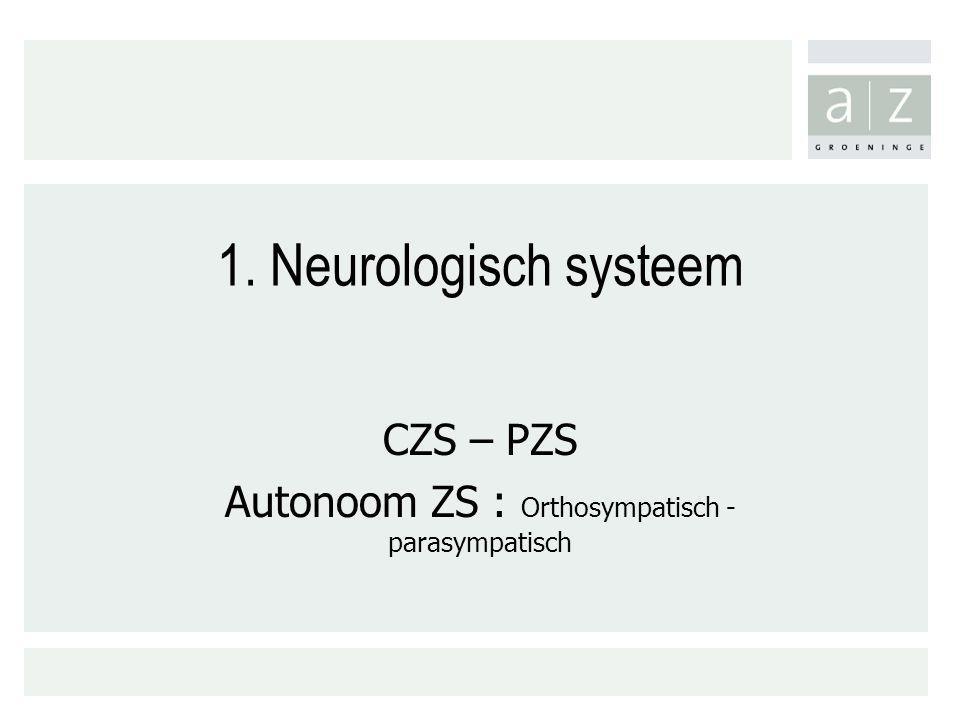 1. Neurologisch systeem CZS – PZS Autonoom ZS : Orthosympatisch - parasympatisch