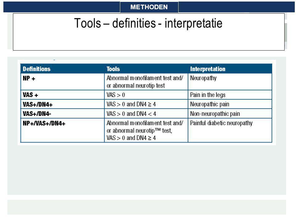 Tools – definities - interpretatie RESULTATENCONCLUSIONOBJECTIEVENINLEIDING METHODEN