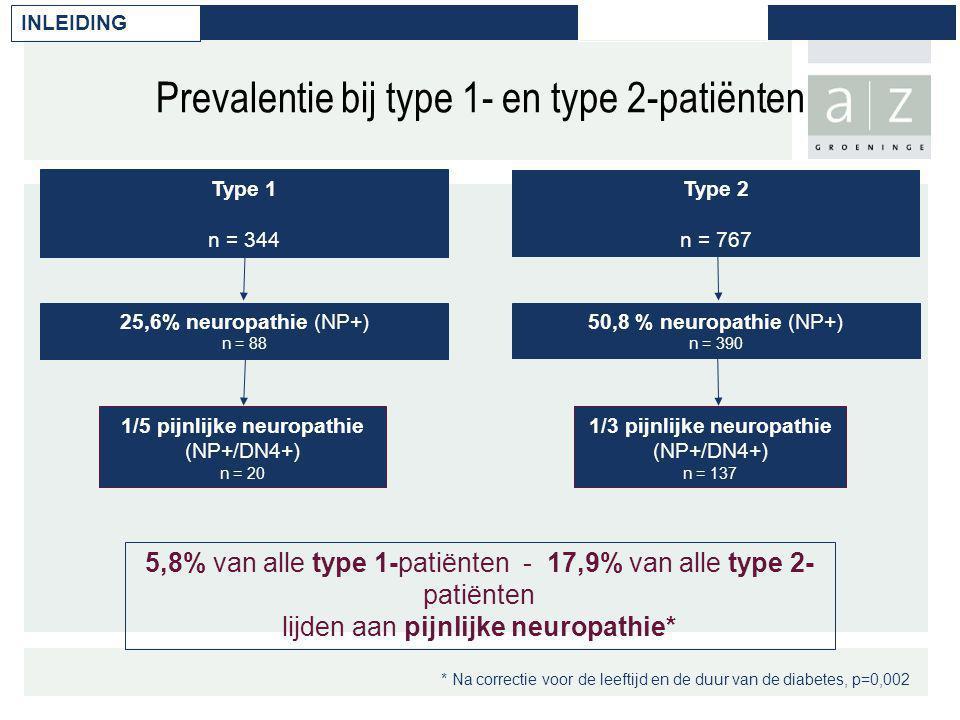 Prevalentie bij type 1- en type 2-patiënten * Na correctie voor de leeftijd en de duur van de diabetes, p=0,002 50,8 % neuropathie (NP+) n = 390 25,6%