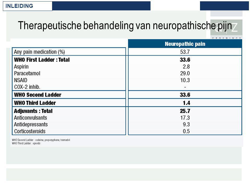Therapeutische behandeling van neuropathische pijn CONCLUSIONOBJECTIEVEN INLEIDING METHODEN RESULTATEN