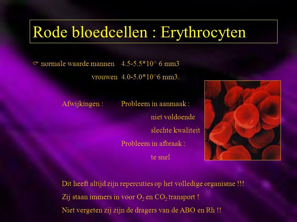 Rode bloedcellen : Erythrocyten  normale waarde mannen 4.5-5.5*10^ 6 mm3 vrouwen 4.0-5.0*10^6 mm3. Afwijkingen : Probleem in aanmaak : niet voldoende
