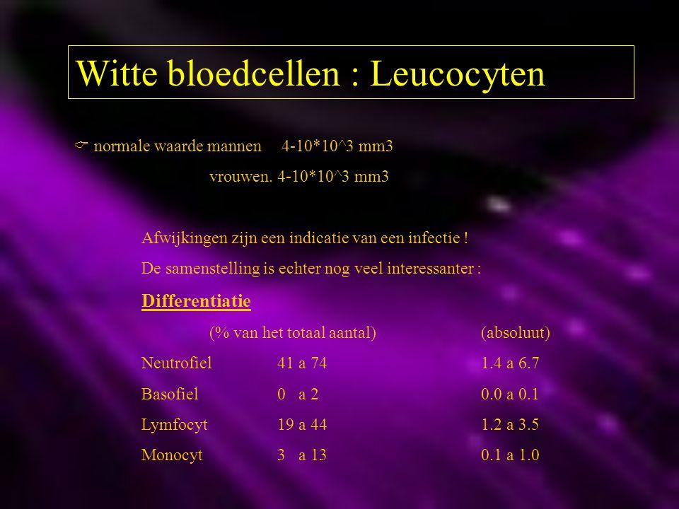 Witte bloedcellen : Leucocyten  normale waarde mannen 4-10*10^3 mm3 vrouwen. 4-10*10^3 mm3 Afwijkingen zijn een indicatie van een infectie ! De samen