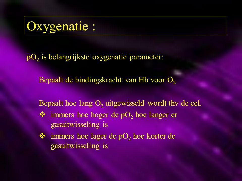 Oxygenatie : pO 2 is belangrijkste oxygenatie parameter: Bepaalt de bindingskracht van Hb voor O 2 Bepaalt hoe lang O 2 uitgewisseld wordt thv de cel.