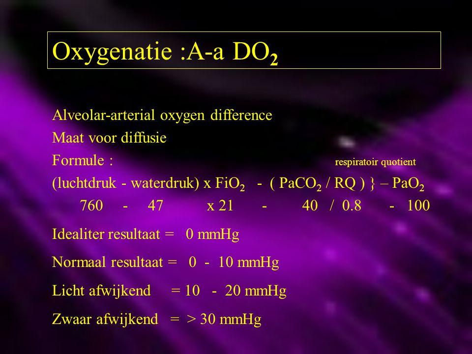 Oxygenatie :A-a DO 2 Alveolar-arterial oxygen difference Maat voor diffusie Formule : respiratoir quotient (luchtdruk - waterdruk) x FiO 2 - ( PaCO 2