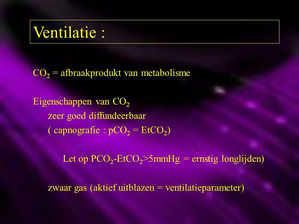 Ventilatie : CO 2 = afbraakprodukt van metabolisme Eigenschappen van CO 2 zeer goed diffundeerbaar ( capnografie : pCO 2 = EtCO 2 ) Let op PCO 2 -EtCO