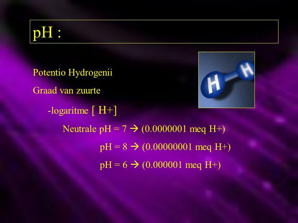 pH : Potentio Hydrogenii Graad van zuurte -logaritme [ H+] Neutrale pH = 7  (0.0000001 meq H+) pH = 8  (0.00000001 meq H+) pH = 6  (0.000001 meq H+