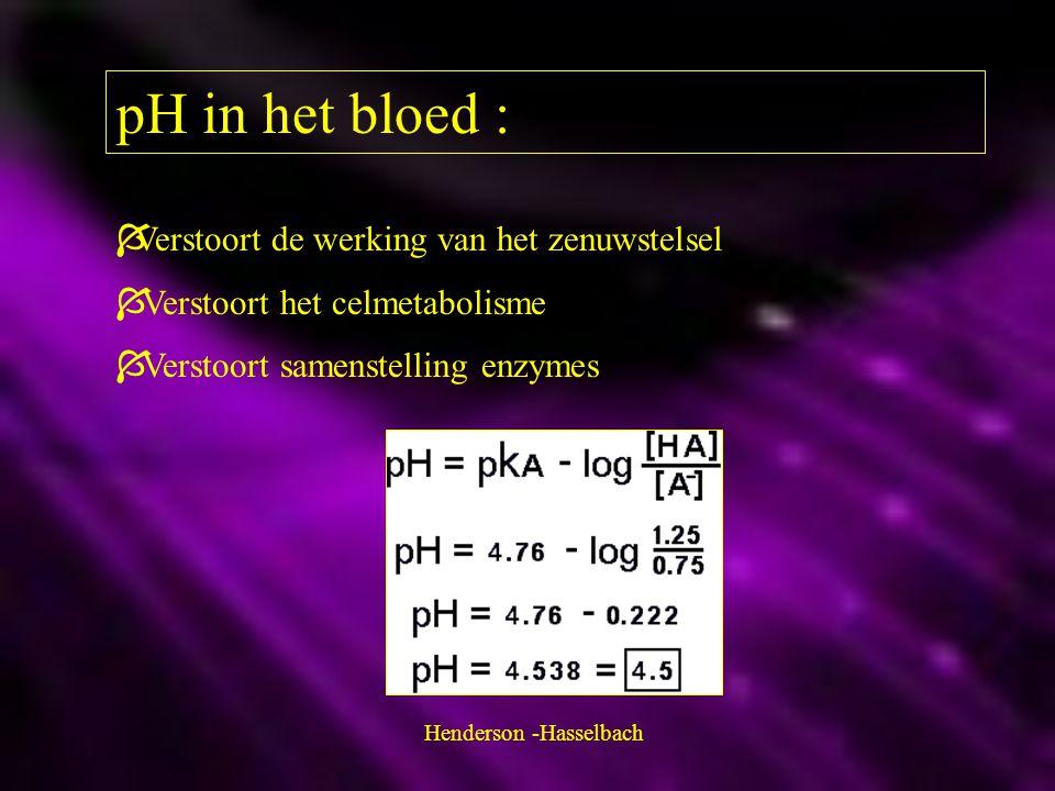 pH in het bloed :  Verstoort de werking van het zenuwstelsel  Verstoort het celmetabolisme  Verstoort samenstelling enzymes Henderson -Hasselbach