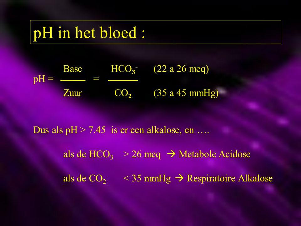 pH in het bloed : Base HCO 3 - (22 a 26 meq) pH = = Zuur CO 2 (35 a 45 mmHg) Dus als pH > 7.45 is er een alkalose, en …. als de HCO 3 > 26 meq  Metab