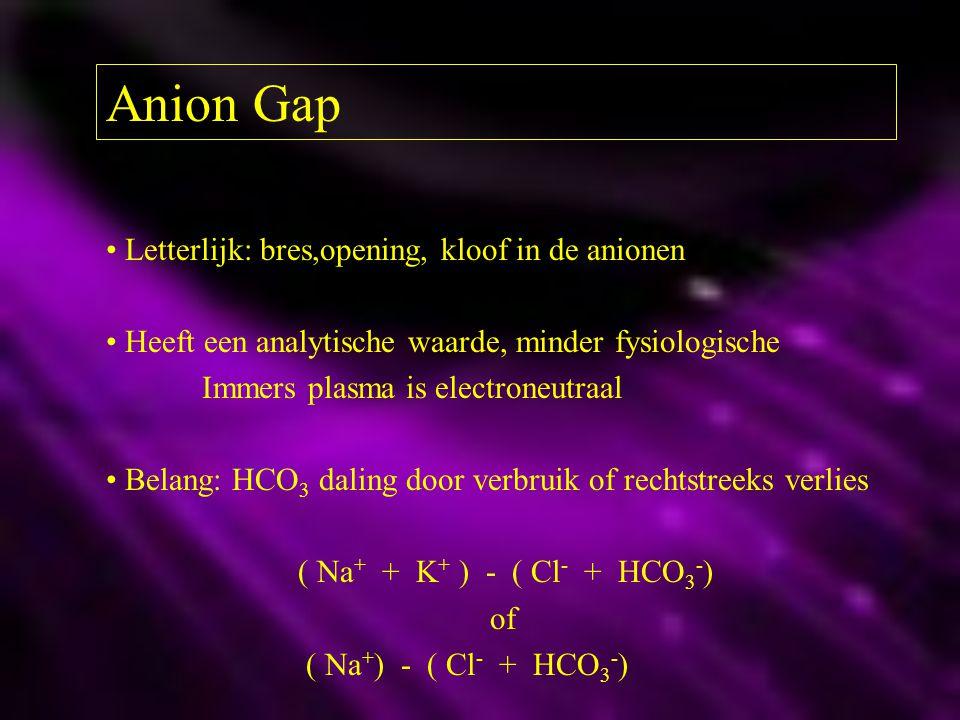Anion Gap Letterlijk: bres,opening, kloof in de anionen Heeft een analytische waarde, minder fysiologische Immers plasma is electroneutraal Belang: HC