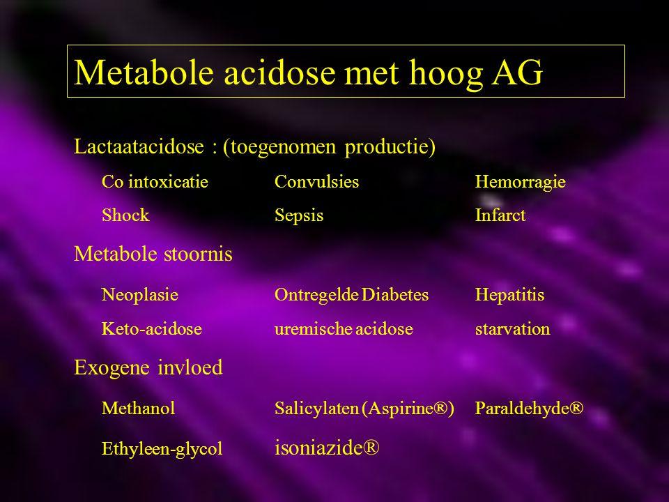 Metabole acidose met hoog AG Lactaatacidose : (toegenomen productie) Co intoxicatieConvulsiesHemorragie ShockSepsisInfarct Metabole stoornis Neoplasie