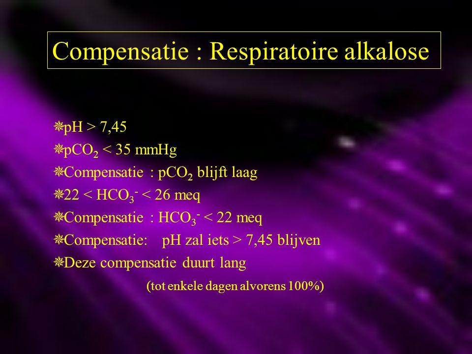 Compensatie : Respiratoire alkalose  pH > 7,45  pCO 2 < 35 mmHg  Compensatie : pCO 2 blijft laag  22 < HCO 3 - < 26 meq  Compensatie : HCO 3 - <