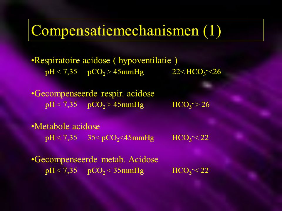 Compensatiemechanismen (1) Respiratoire acidose ( hypoventilatie ) pH 45mmHg 22< HCO 3 - <26 Gecompenseerde respir. acidose pH 45mmHg HCO 3 - > 26 Met