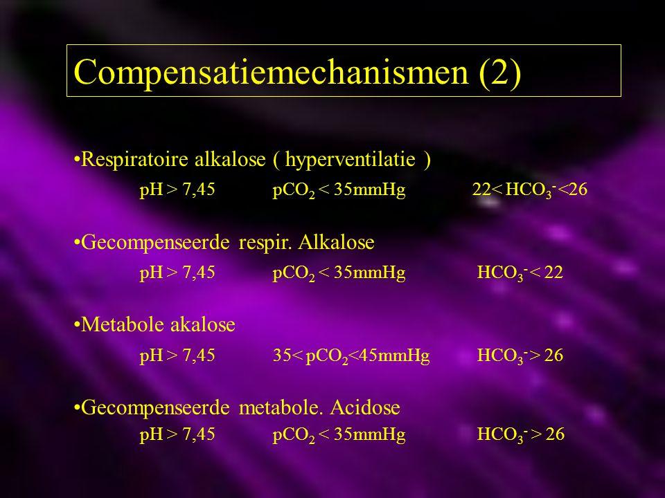 Compensatiemechanismen (2) Respiratoire alkalose ( hyperventilatie ) pH > 7,45 pCO 2 < 35mmHg 22< HCO 3 - <26 Gecompenseerde respir. Alkalose pH > 7,4