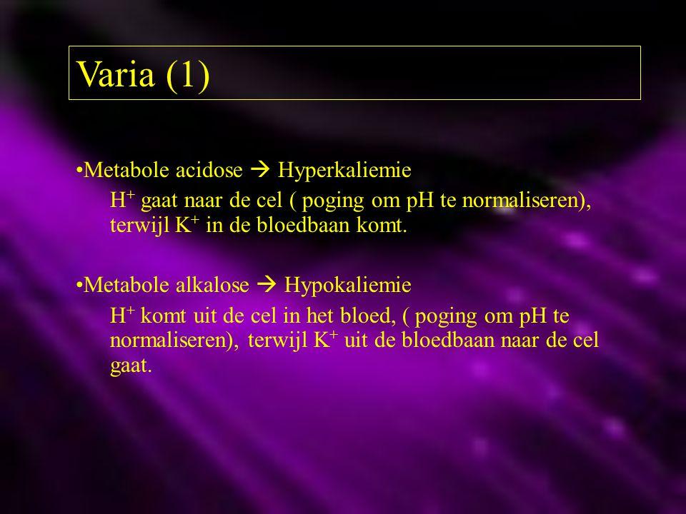 Varia (1) Metabole acidose  Hyperkaliemie H + gaat naar de cel ( poging om pH te normaliseren), terwijl K + in de bloedbaan komt. Metabole alkalose 