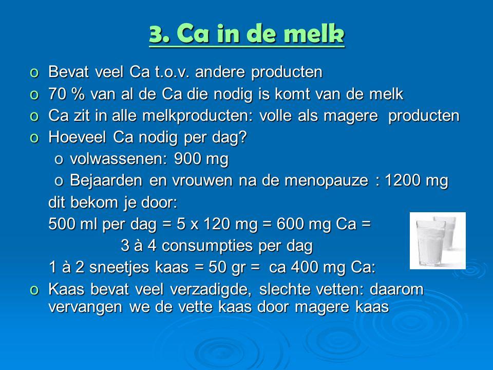 3. Ca in de melk oBevat veel Ca t.o.v. andere producten o70 % van al de Ca die nodig is komt van de melk oCa zit in alle melkproducten: volle als mage