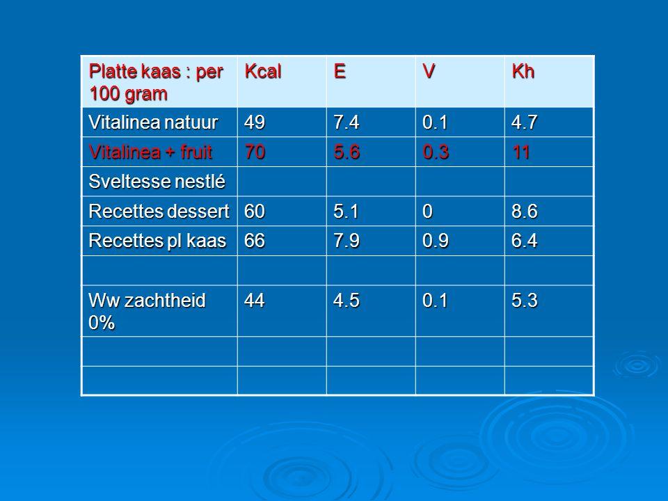 Platte kaas : per 100 gram KcalEVKh Vitalinea natuur 497.40.14.7 Vitalinea + fruit 705.60.311 Sveltesse nestlé Recettes dessert 605.108.6 Recettes pl