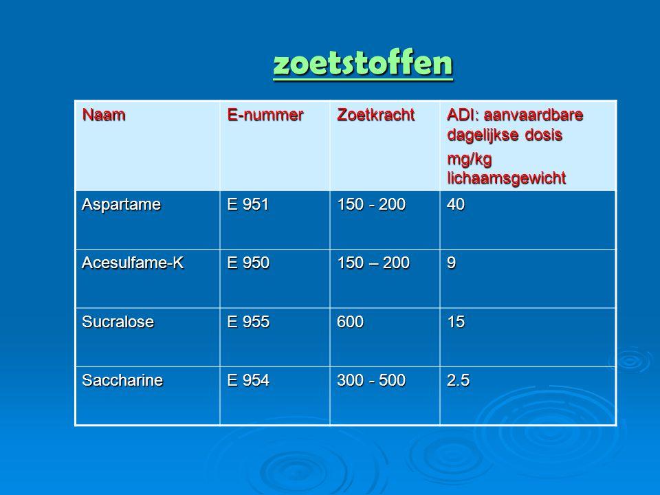 zoetstoffen NaamE-nummerZoetkracht ADI: aanvaardbare dagelijkse dosis mg/kg lichaamsgewicht Aspartame E 951 150 - 200 40 Acesulfame-K E 950 150 – 200