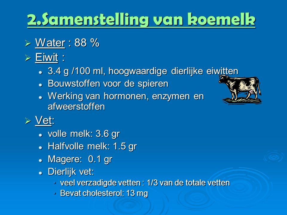 2.Samenstelling van koemelk  Water : 88 %  Eiwit : 3.4 g /100 ml, hoogwaardige dierlijke eiwitten 3.4 g /100 ml, hoogwaardige dierlijke eiwitten Bou