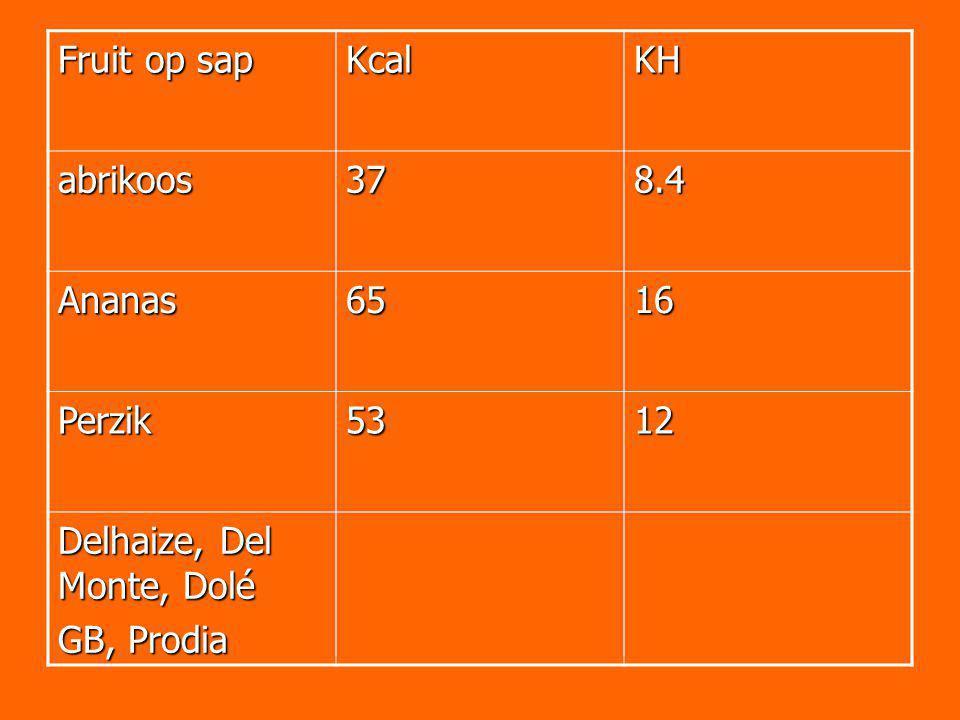 Fruit op sap KcalKH abrikoos378.4 Ananas6516 Perzik5312 Delhaize, Del Monte, Dolé GB, Prodia