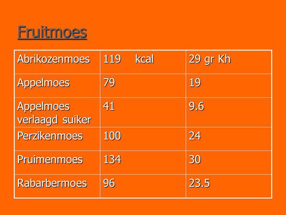Fruitmoes Abrikozenmoes 119 kcal 29 gr Kh Appelmoes7919 Appelmoes verlaagd suiker 419.6 Perzikenmoes10024 Pruimenmoes13430 Rabarbermoes9623.5