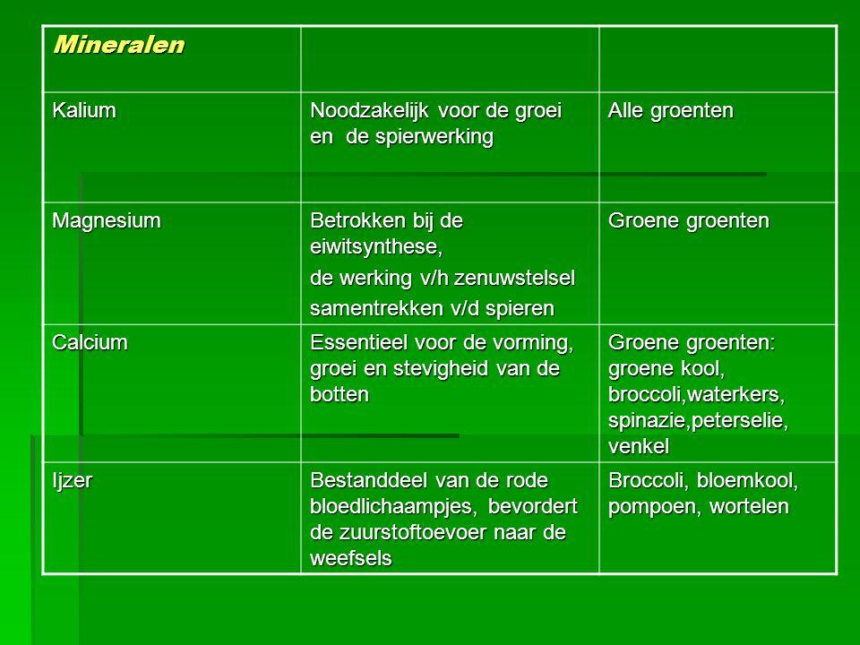 Mineralen Kalium Noodzakelijk voor de groei en de spierwerking Alle groenten Magnesium Betrokken bij de eiwitsynthese, de werking v/h zenuwstelsel samentrekken v/d spieren Groene groenten Calcium Essentieel voor de vorming, groei en stevigheid van de botten Groene groenten: groene kool, broccoli,waterkers, spinazie,peterselie, venkel Ijzer Bestanddeel van de rode bloedlichaampjes, bevordert de zuurstoftoevoer naar de weefsels Broccoli, bloemkool, pompoen, wortelen