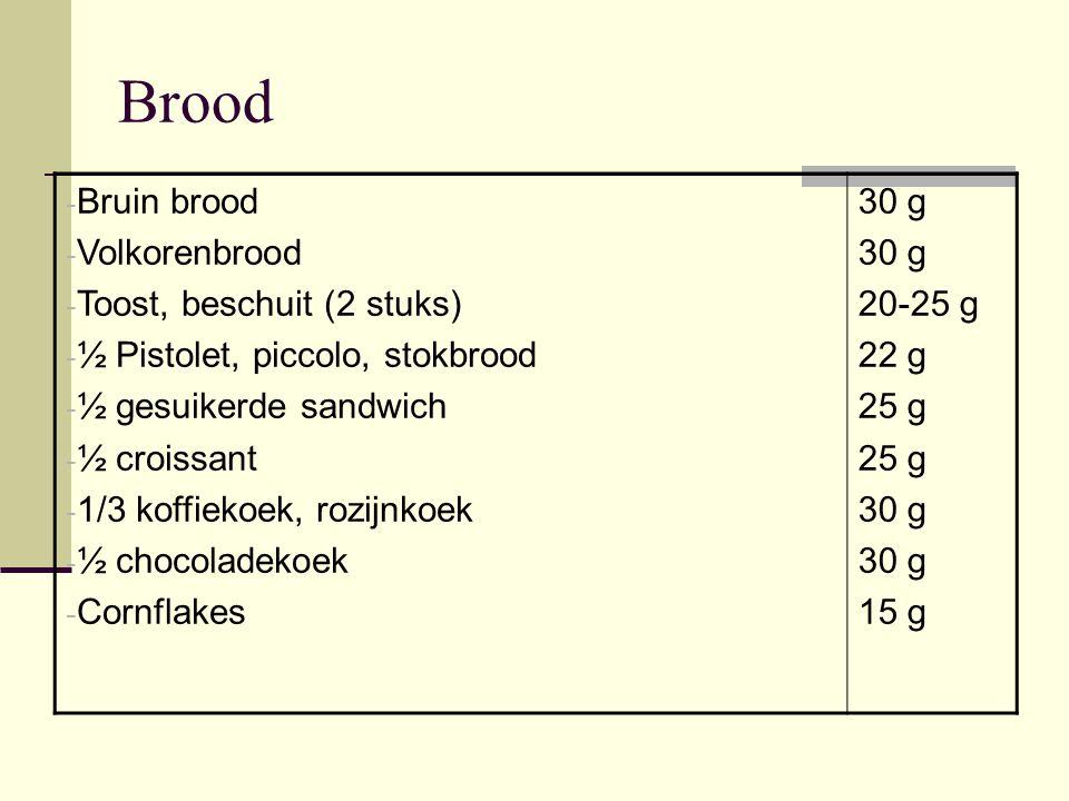 Brood - Bruin brood - Volkorenbrood - Toost, beschuit (2 stuks) - ½ Pistolet, piccolo, stokbrood - ½ gesuikerde sandwich - ½ croissant - 1/3 koffiekoe