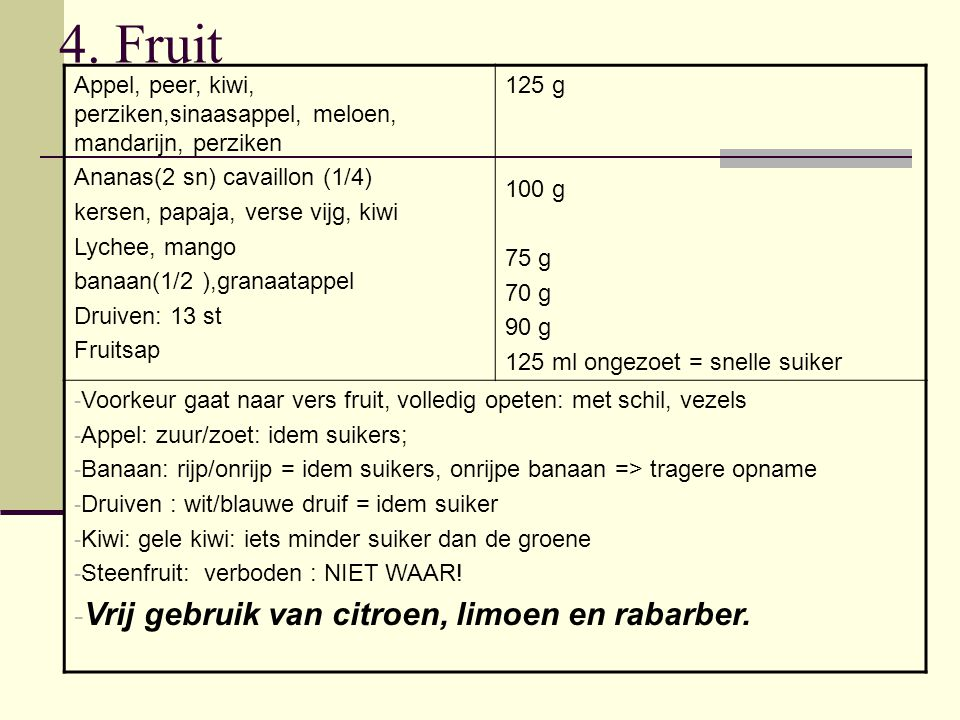 4. Fruit Appel, peer, kiwi, perziken,sinaasappel, meloen, mandarijn, perziken Ananas(2 sn) cavaillon (1/4) kersen, papaja, verse vijg, kiwi Lychee, ma