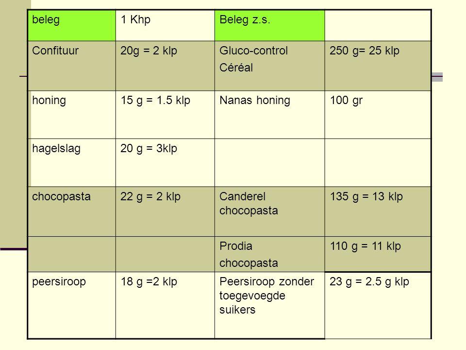 beleg1 KhpBeleg z.s. Confituur20g = 2 klpGluco-control Céréal 250 g= 25 klp honing15 g = 1.5 klpNanas honing100 gr hagelslag20 g = 3klp chocopasta22 g