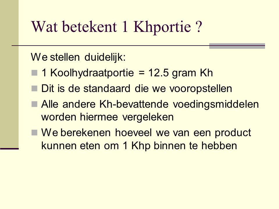 Wat betekent 1 Khportie ? We stellen duidelijk: 1 Koolhydraatportie = 12.5 gram Kh Dit is de standaard die we vooropstellen Alle andere Kh-bevattende