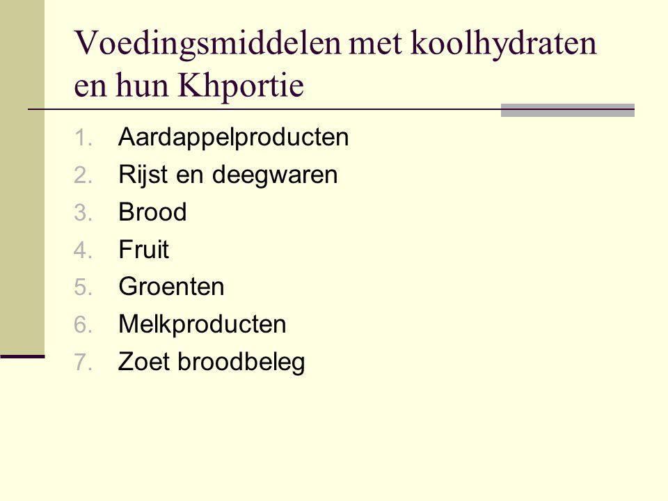 Voedingsmiddelen met koolhydraten en hun Khportie 1. Aardappelproducten 2. Rijst en deegwaren 3. Brood 4. Fruit 5. Groenten 6. Melkproducten 7. Zoet b