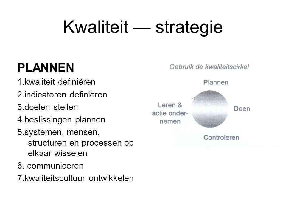 PLANNEN 1.kwaliteit definiëren 2.indicatoren definiëren 3.doelen stellen 4.beslissingen plannen 5.systemen, mensen, structuren en processen op elkaar wisselen 6.