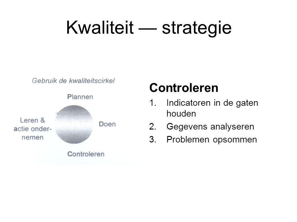 Kwaliteit — strategie Controleren 1.Indicatoren in de gaten houden 2.Gegevens analyseren 3.Problemen opsommen