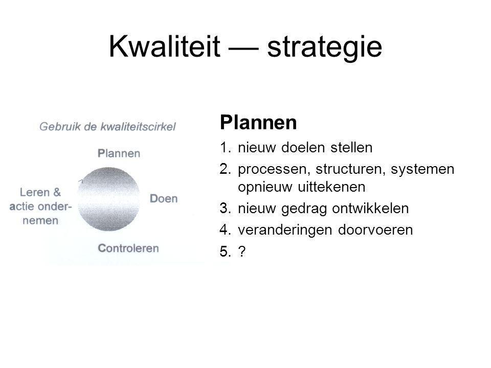 Kwaliteit — strategie Plannen 1.nieuw doelen stellen 2.processen, structuren, systemen opnieuw uittekenen 3.nieuw gedrag ontwikkelen 4.veranderingen doorvoeren 5.