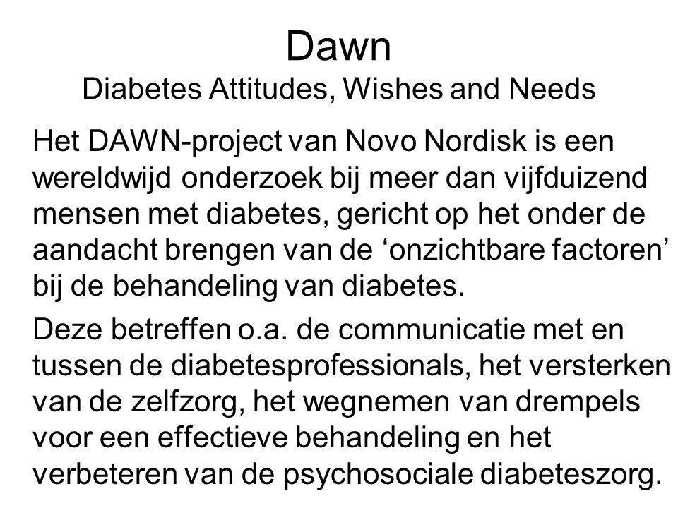Dawn Diabetes Attitudes, Wishes and Needs Het DAWN-project van Novo Nordisk is een wereldwijd onderzoek bij meer dan vijfduizend mensen met diabetes, gericht op het onder de aandacht brengen van de 'onzichtbare factoren' bij de behandeling van diabetes.