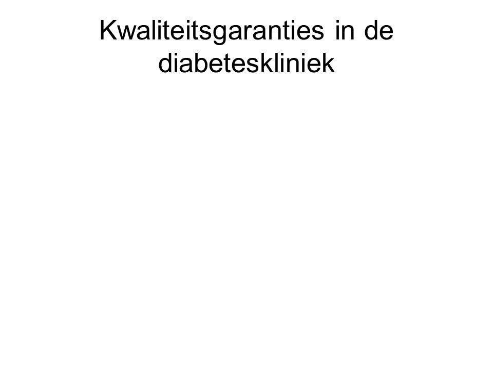 Kwaliteitsgaranties in de diabeteskliniek