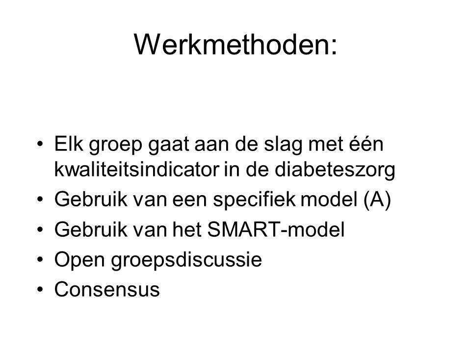 Werkmethoden: Elk groep gaat aan de slag met één kwaliteitsindicator in de diabeteszorg Gebruik van een specifiek model (A) Gebruik van het SMART-model Open groepsdiscussie Consensus