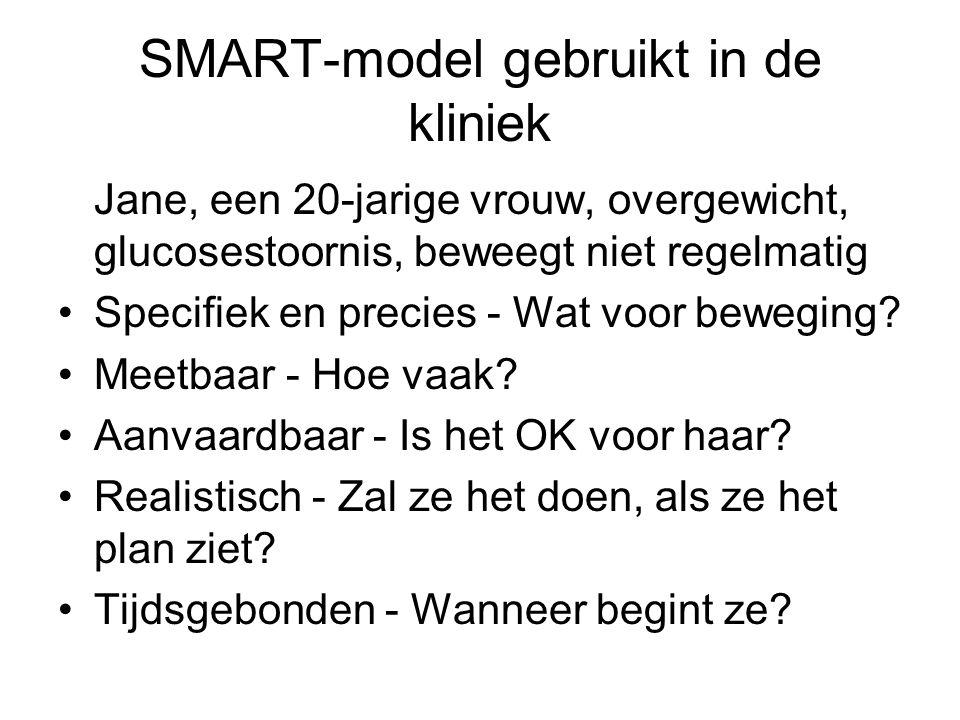 SMART-model gebruikt in de kliniek Jane, een 20-jarige vrouw, overgewicht, glucosestoornis, beweegt niet regelmatig Specifiek en precies - Wat voor beweging.