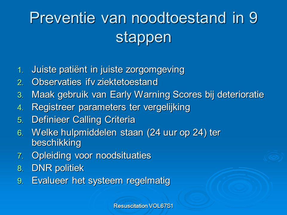 Resuscitation VOL67S1 Preventie van noodtoestand in 9 stappen 1. Juiste patiënt in juiste zorgomgeving 2. Observaties ifv ziektetoestand 3. Maak gebru