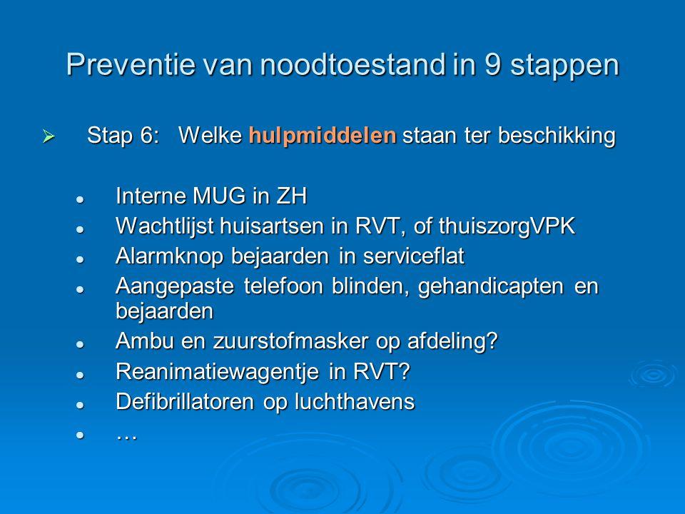Preventie van noodtoestand in 9 stappen  Stap 6:Welke hulpmiddelen staan ter beschikking Interne MUG in ZH Interne MUG in ZH Wachtlijst huisartsen in