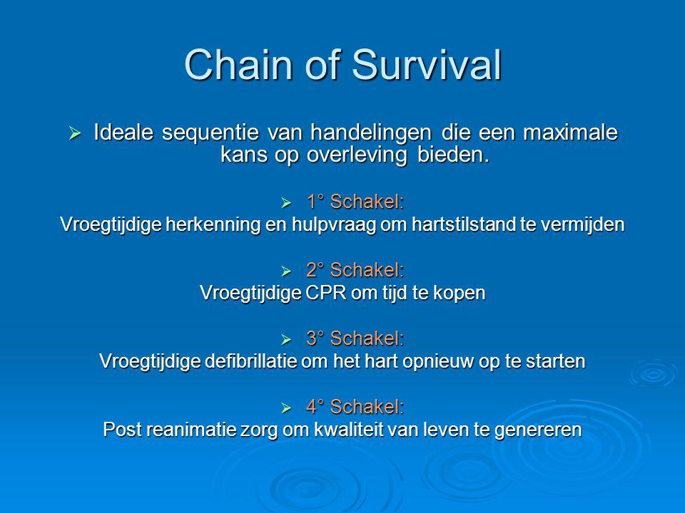Chain of Survival  Ideale sequentie van handelingen die een maximale kans op overleving bieden.  1° Schakel: Vroegtijdige herkenning en hulpvraag om