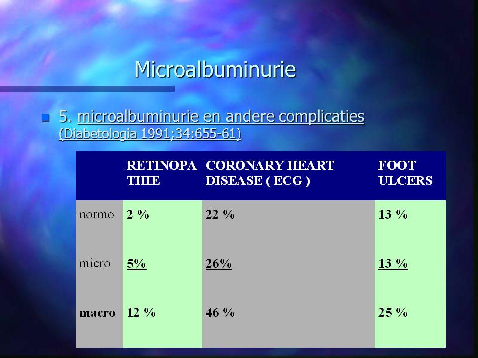 Microalbuminurie n 5. microalbuminurie en andere complicaties (Diabetologia 1991;34:655-61)