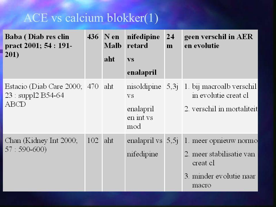 ACE vs calcium blokker(1)