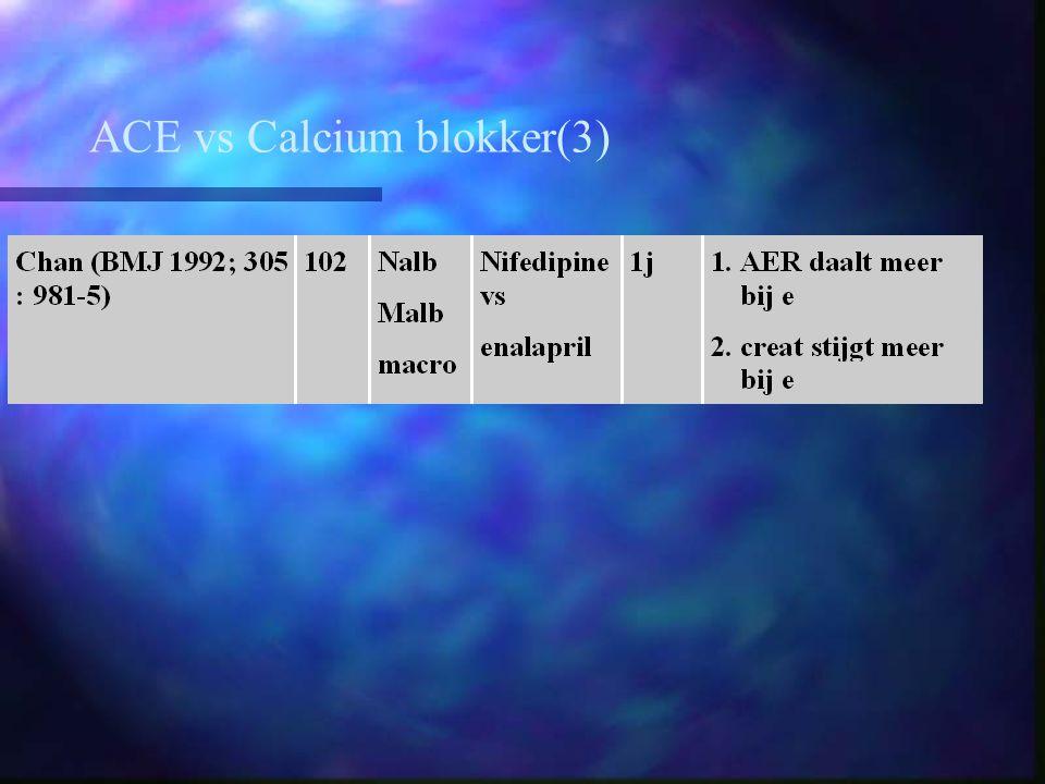 ACE vs Calcium blokker(3)
