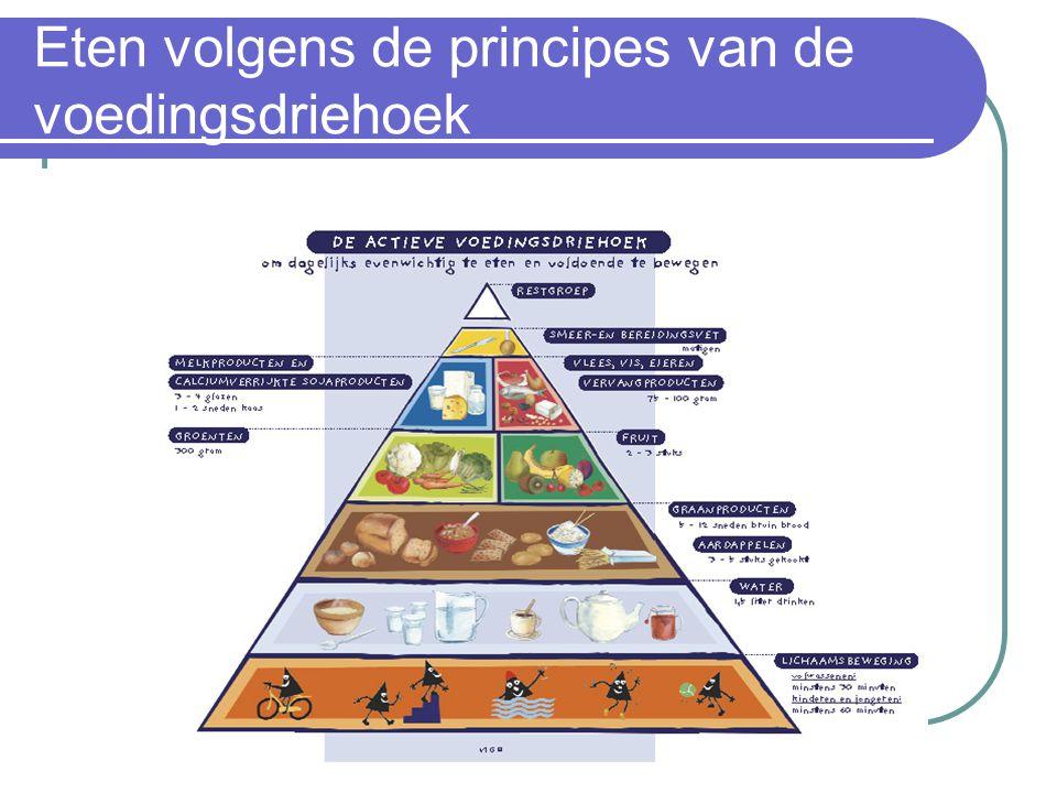 Eten volgens de principes van de voedingsdriehoek