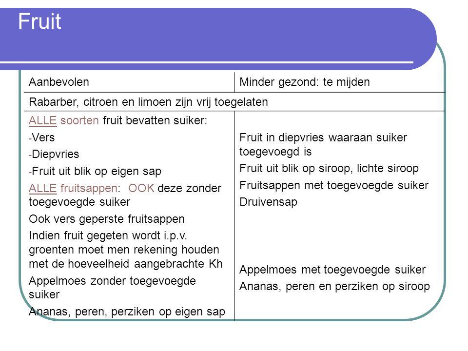 Fruit AanbevolenMinder gezond: te mijden Rabarber, citroen en limoen zijn vrij toegelaten ALLE soorten fruit bevatten suiker: - Vers - Diepvries - Fru