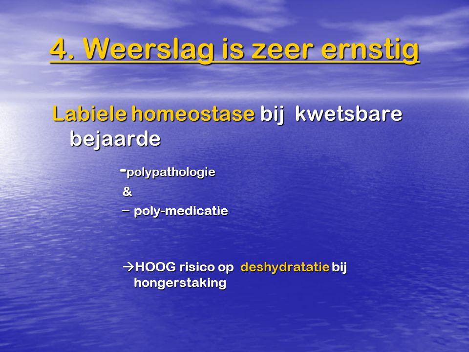 4. Weerslag is zeer ernstig Labiele homeostase bij kwetsbare bejaarde - polypathologie - polypathologie& – poly-medicatie  HOOG risico op deshydratat
