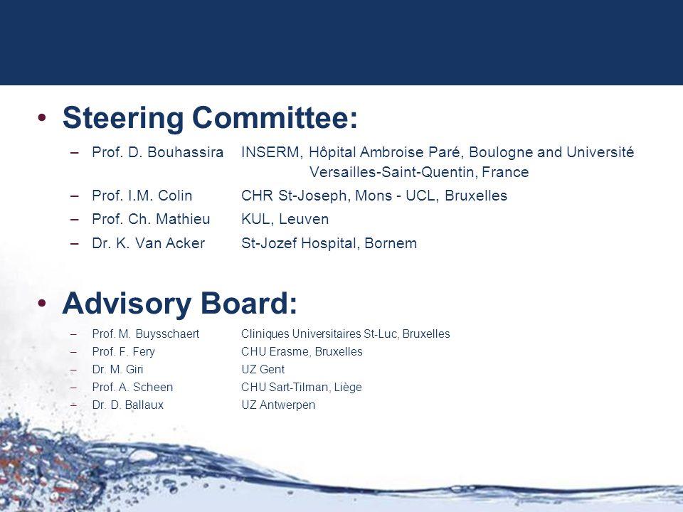 Collaboration: Dr P.Arnouts Dr A. Beirinck Dr A. Bodson Dr J.-C.