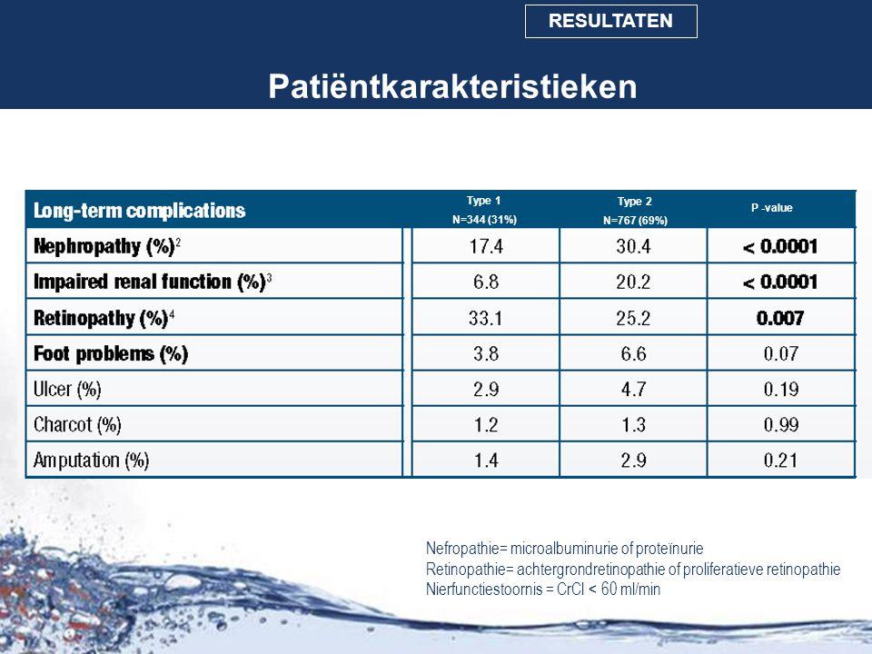 Patiëntkarakteristieken Nefropathie= microalbuminurie of proteïnurie Retinopathie= achtergrondretinopathie of proliferatieve retinopathie Nierfuncties